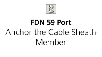 FDN Anchor the Cable Strength Member